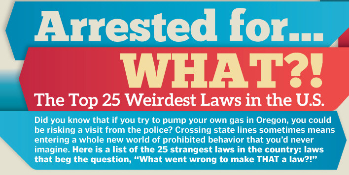 Arrested for What? Top 25 Weirdest Laws in U.S.