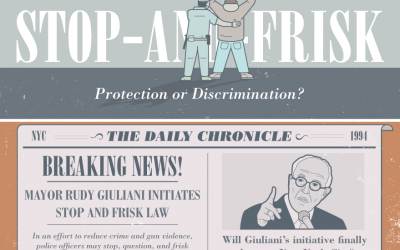 Stop-and-Frisk: Protection or Discrimination?