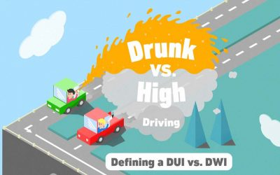 Drunk vs. High Driving