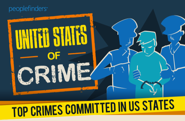 United States of Crime – Top Crimes Committed in the U.S.