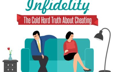 Infidelity: The Cold Hard Truth About Cheating